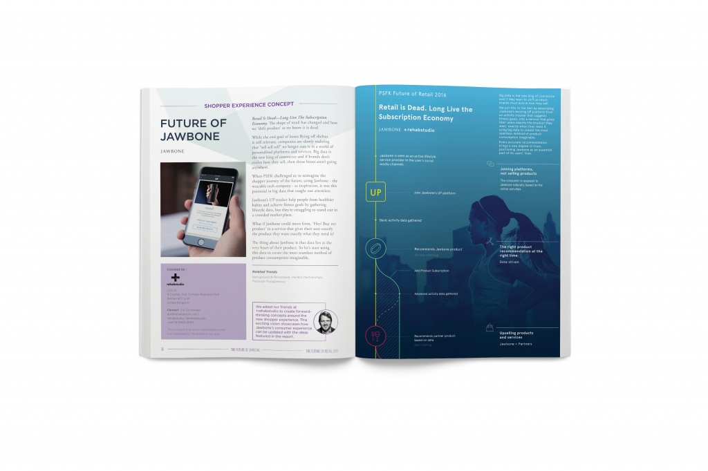 Shopper Experience Playbook
