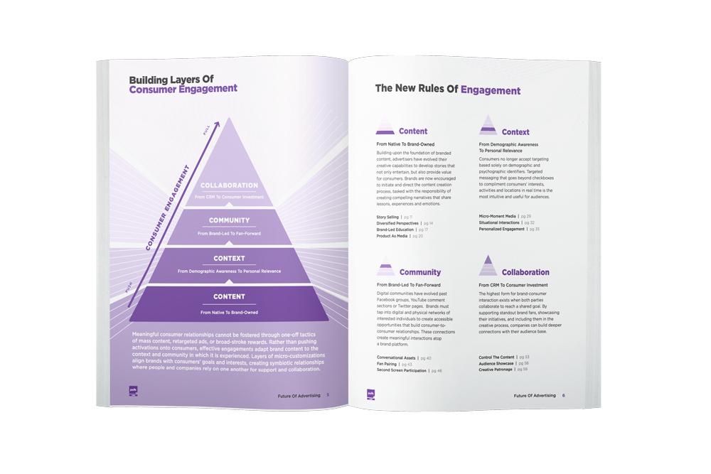 Consumer Engagement Playbook
