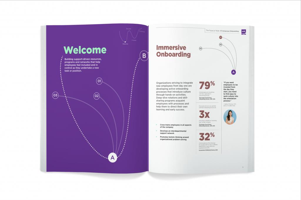 Retail Leadership Playbook
