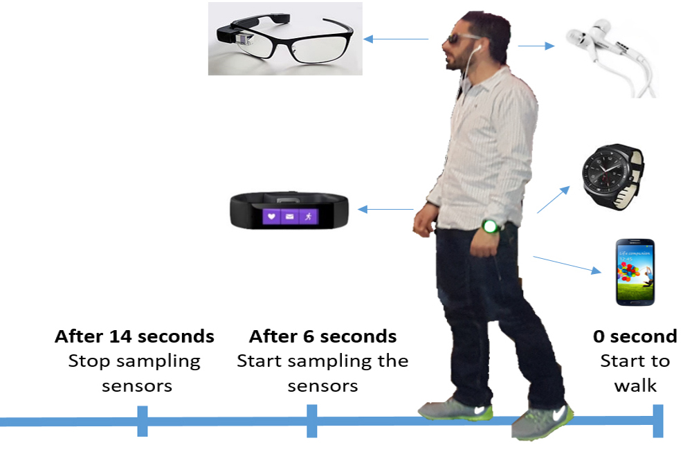 Portable Breathalyzer Fits Into A Watch