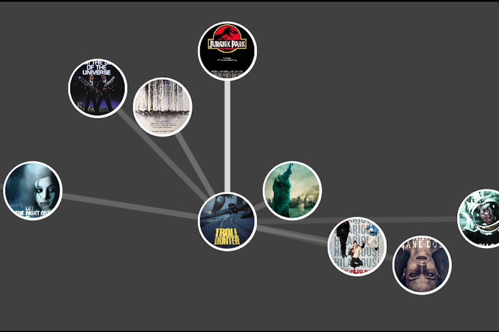 Film Recommendation Platforms Find Unusual Matches Through Analyzing Critic Review