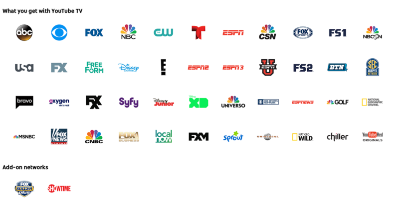 Channels Youtube TV.png
