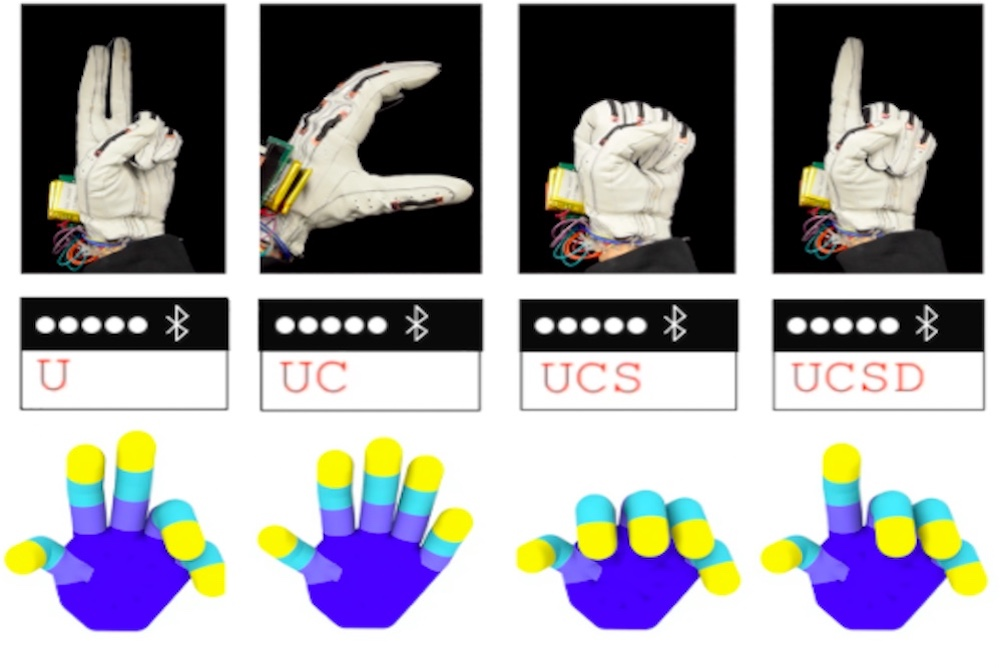 A New Smart Glove Translates Sign Language In Real Time