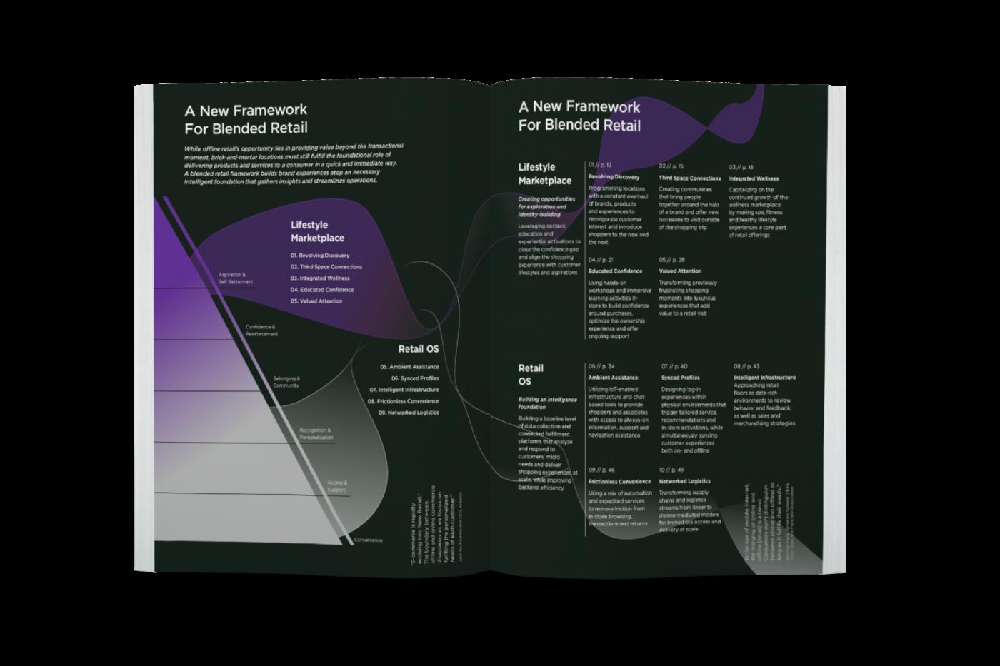 Bricks & Data Retail Playbook